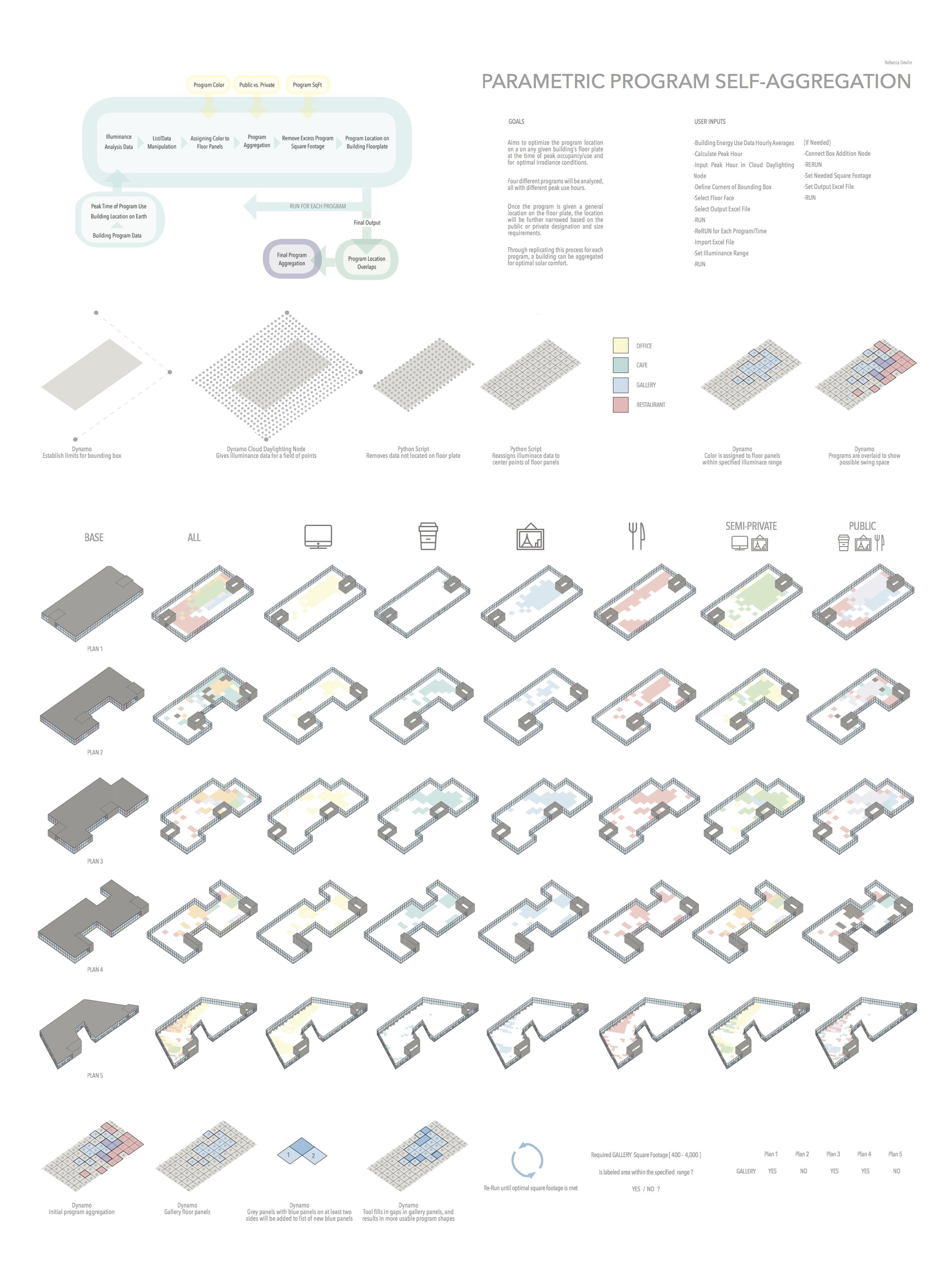 Multivariate Schematic Design Tooling | Design Computation Dual ...